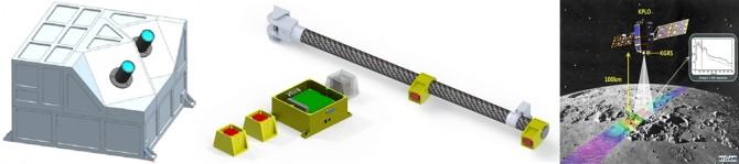 미래창조과학부는 19일 시험용 달궤도선에 탑재할 과학탑재체를 선정했다고 밝혔다. 광시야 편광 카메라(왼쪽부터), 달 자기장 측정기, 감마선 분광기가 최종 선정됐다. - 미래창조과학부 제공